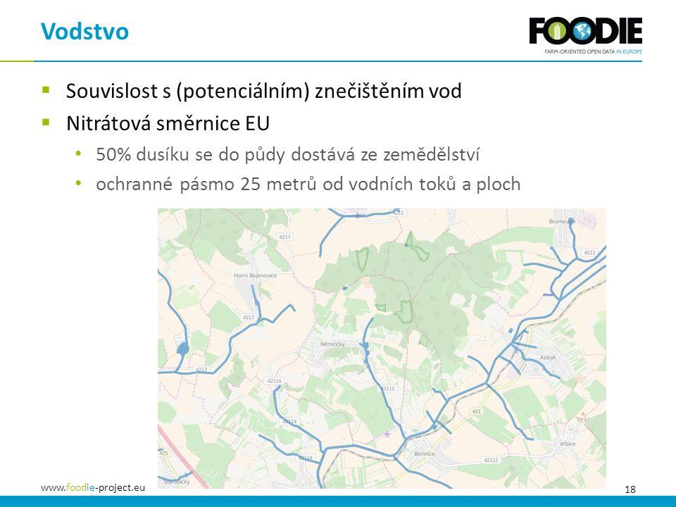 18 www.foodie-project.eu  Souvislost s (potenciálním) znečištěním vod  Nitrátová směrnice EU 50% dusíku se do půdy dostává ze zemědělství ochranné pásmo 25 metrů od vodních toků a ploch Vodstvo