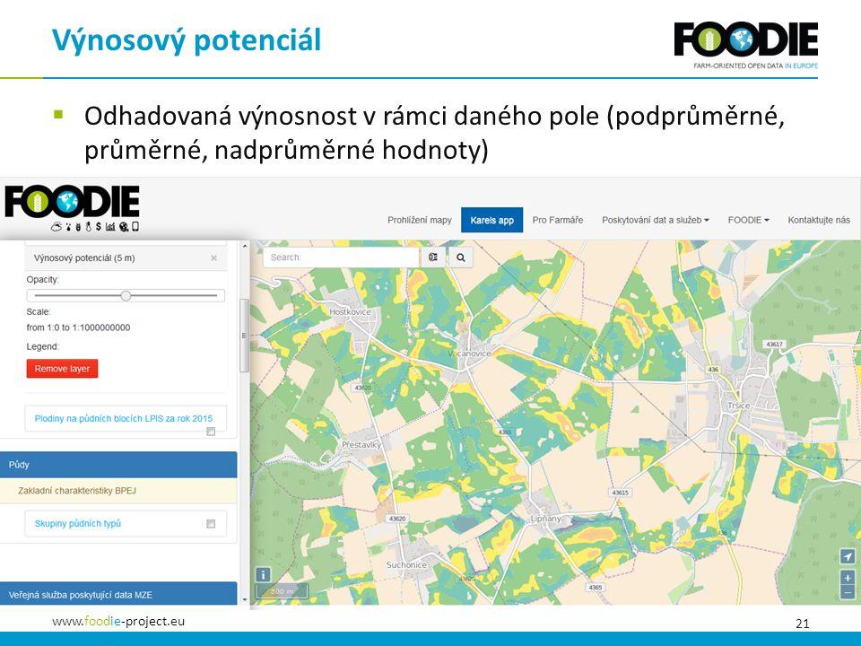 21 www.foodie-project.eu  Odhadovaná výnosnost v rámci daného pole (podprůměrné, průměrné, nadprůměrné hodnoty) Výnosový potenciál
