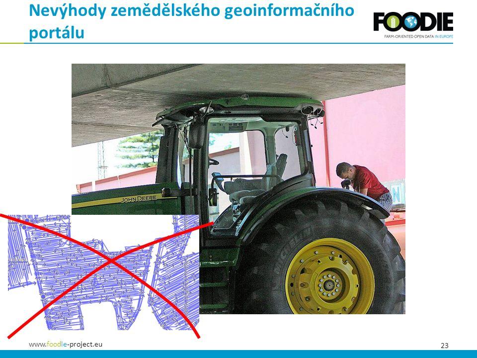 23 www.foodie-project.eu Nevýhody zemědělského geoinformačního portálu
