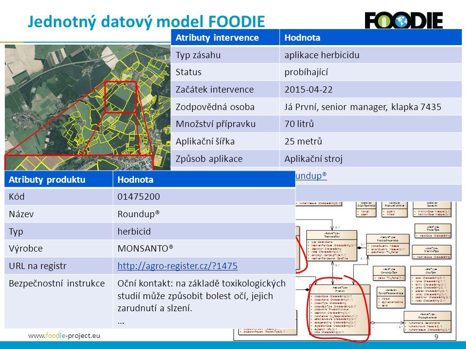 9 www.foodie-project.eu Atributy intervenceHodnota Typ zásahuaplikace herbicidu Statusprobíhající Začátek intervence2015-04-22 Zodpovědná osobaJá Prvn