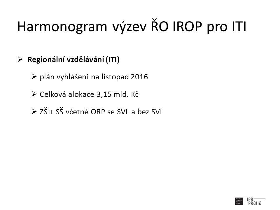 Harmonogram výzev ŘO IROP pro ITI  Regionální vzdělávání (ITI)  plán vyhlášení na listopad 2016  Celková alokace 3,15 mld. Kč  ZŠ + SŠ včetně ORP