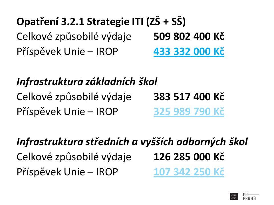 Opatření 3.2.1 Strategie ITI (ZŠ + SŠ) Celkové způsobilé výdaje509 802 400 Kč Příspěvek Unie – IROP433 332 000 Kč Infrastruktura základních škol Celkové způsobilé výdaje383 517 400 Kč Příspěvek Unie – IROP325 989 790 Kč Infrastruktura středních a vyšších odborných škol Celkové způsobilé výdaje126 285 000 Kč Příspěvek Unie – IROP107 342 250 Kč