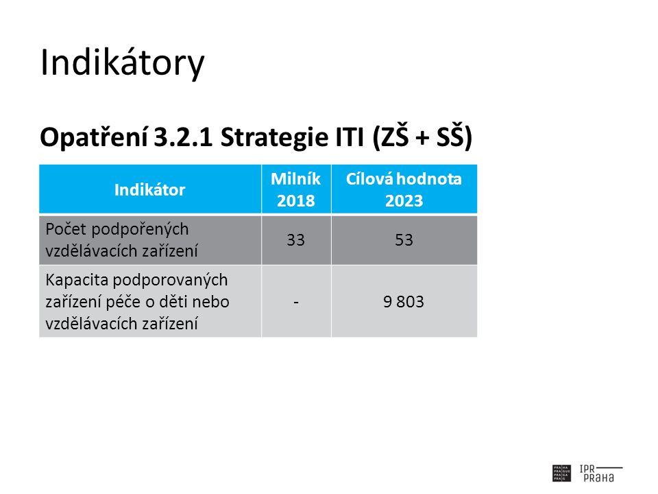 Indikátory Opatření 3.2.1 Strategie ITI (ZŠ + SŠ) Indikátor Milník 2018 Cílová hodnota 2023 Počet podpořených vzdělávacích zařízení 3353 Kapacita podporovaných zařízení péče o děti nebo vzdělávacích zařízení -9 803