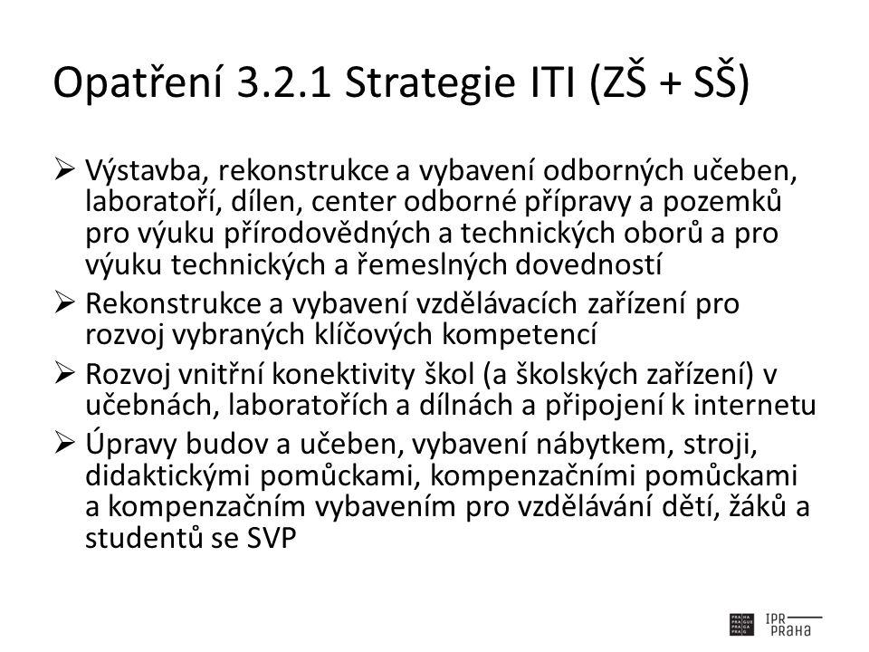 Opatření 3.2.1 Strategie ITI (ZŠ + SŠ)  Výstavba, rekonstrukce a vybavení odborných učeben, laboratoří, dílen, center odborné přípravy a pozemků pro výuku přírodovědných a technických oborů a pro výuku technických a řemeslných dovedností  Rekonstrukce a vybavení vzdělávacích zařízení pro rozvoj vybraných klíčových kompetencí  Rozvoj vnitřní konektivity škol (a školských zařízení) v učebnách, laboratořích a dílnách a připojení k internetu  Úpravy budov a učeben, vybavení nábytkem, stroji, didaktickými pomůckami, kompenzačními pomůckami a kompenzačním vybavením pro vzdělávání dětí, žáků a studentů se SVP