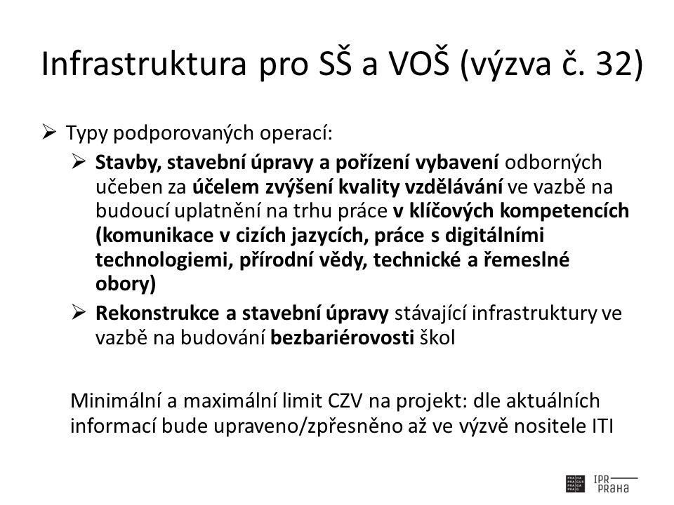 Infrastruktura pro SŠ a VOŠ (výzva č. 32)  Typy podporovaných operací:  Stavby, stavební úpravy a pořízení vybavení odborných učeben za účelem zvýše