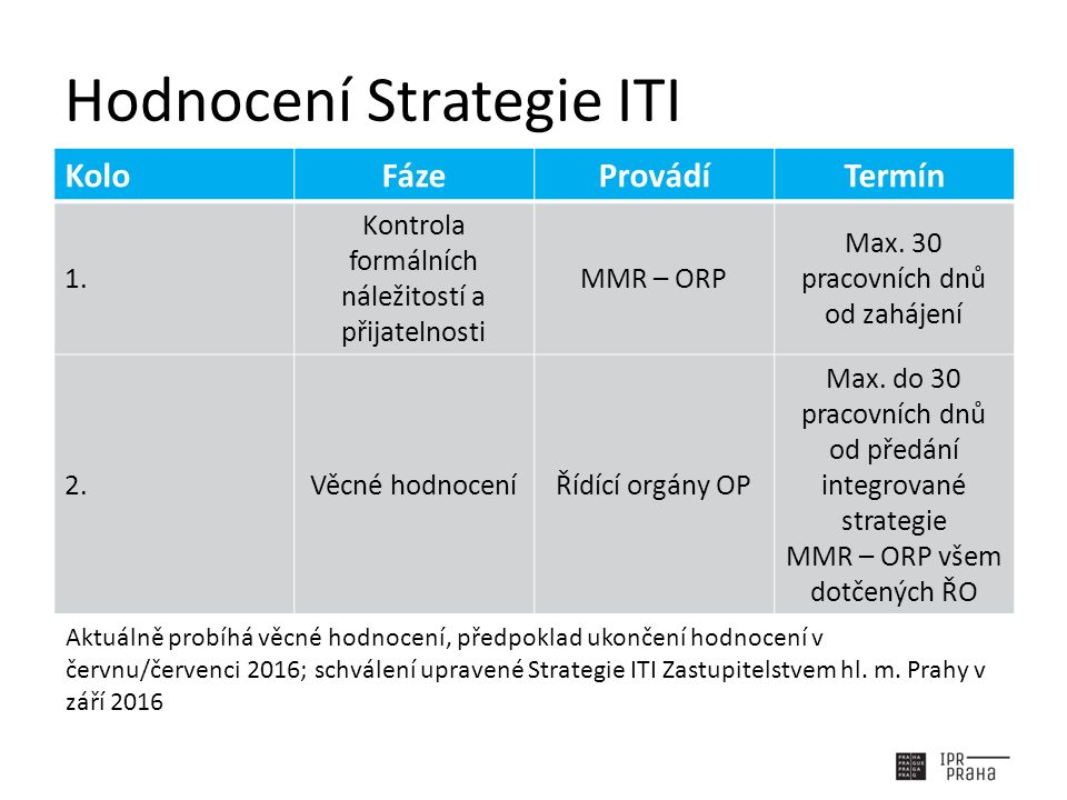 Hodnocení Strategie ITI KoloFázeProvádíTermín 1. Kontrola formálních náležitostí a přijatelnosti MMR – ORP Max. 30 pracovních dnů od zahájení 2.Věcné