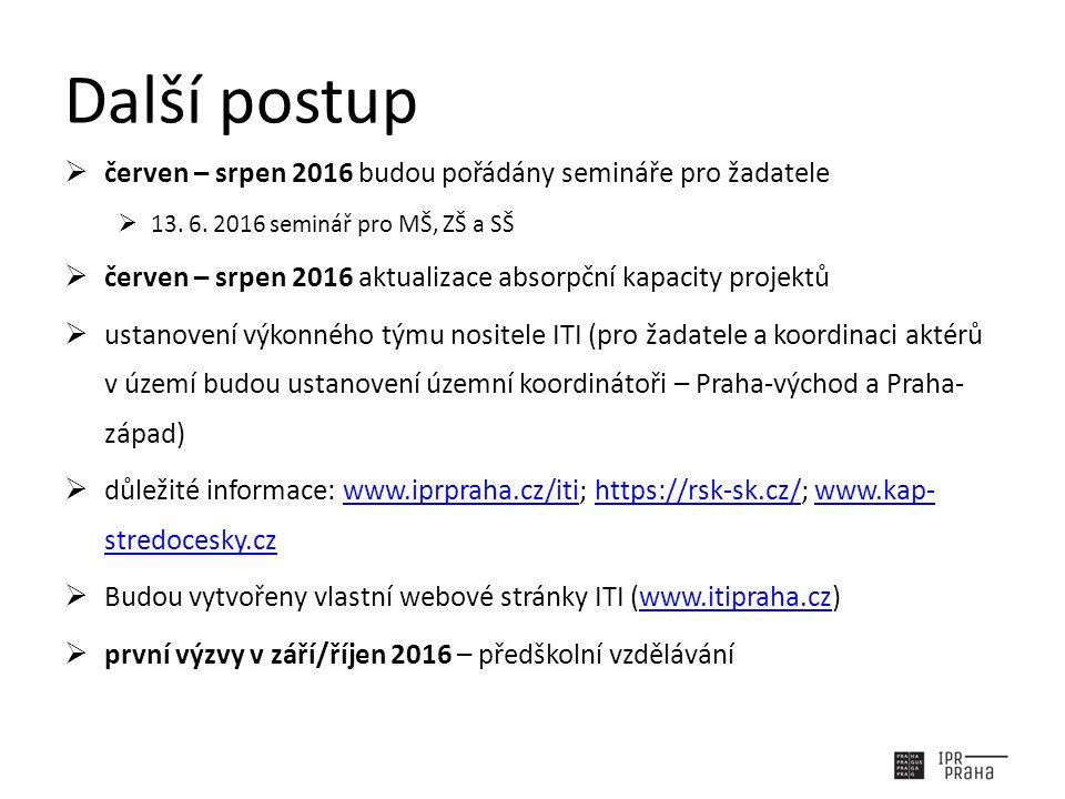 Další postup  červen – srpen 2016 budou pořádány semináře pro žadatele  13. 6. 2016 seminář pro MŠ, ZŠ a SŠ  červen – srpen 2016 aktualizace absorp