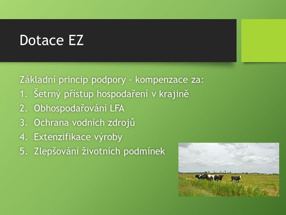 Dotace EZ Základní princip podpory - kompenzace za:Základní princip podpory - kompenzace za: 1.Šetrný přístup hospodaření v krajině1.Šetrný přístup hospodaření v krajině 2.Obhospodařování LFA2.Obhospodařování LFA 3.Ochrana vodních zdrojů3.Ochrana vodních zdrojů 4.Extenzifikace výroby4.Extenzifikace výroby 5.Zlepšování životních podmínek5.Zlepšování životních podmínek