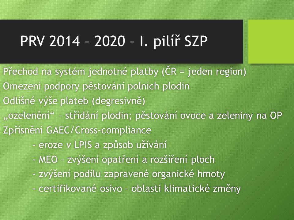 PRV 2014 – 2020 – I. pilíř SZP Přechod na systém jednotné platby (ČR = jeden region)Přechod na systém jednotné platby (ČR = jeden region) Omezení podp