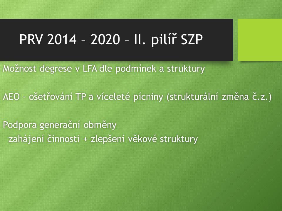 PRV 2014 – 2020 – II. pilíř SZP Možnost degrese v LFA dle podmínek a strukturyMožnost degrese v LFA dle podmínek a struktury AEO – ošetřování TP a víc