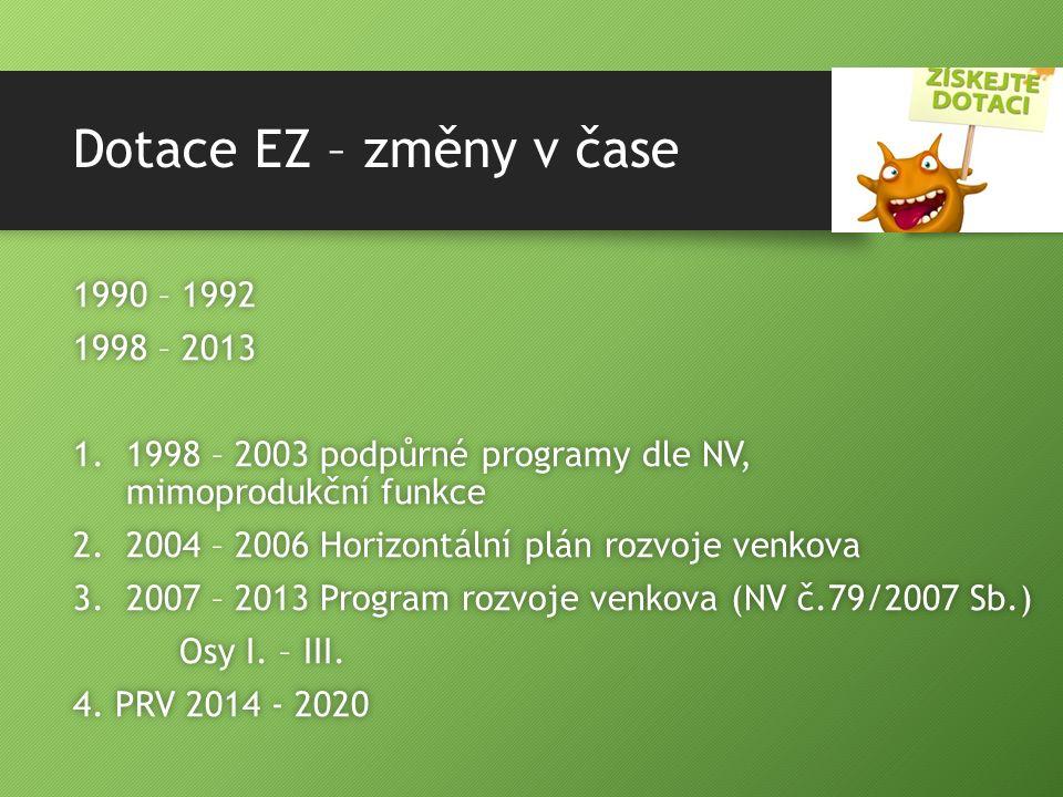 Dotace EZ – změny v čase 1990 – 19921990 – 1992 1998 – 20131998 – 2013 1.1998 – 2003 podpůrné programy dle NV, mimoprodukční funkce 2.2004 – 2006 Horizontální plán rozvoje venkova2.2004 – 2006 Horizontální plán rozvoje venkova 3.2007 – 2013 Program rozvoje venkova (NV č.79/2007 Sb.)3.2007 – 2013 Program rozvoje venkova (NV č.79/2007 Sb.) Osy I.