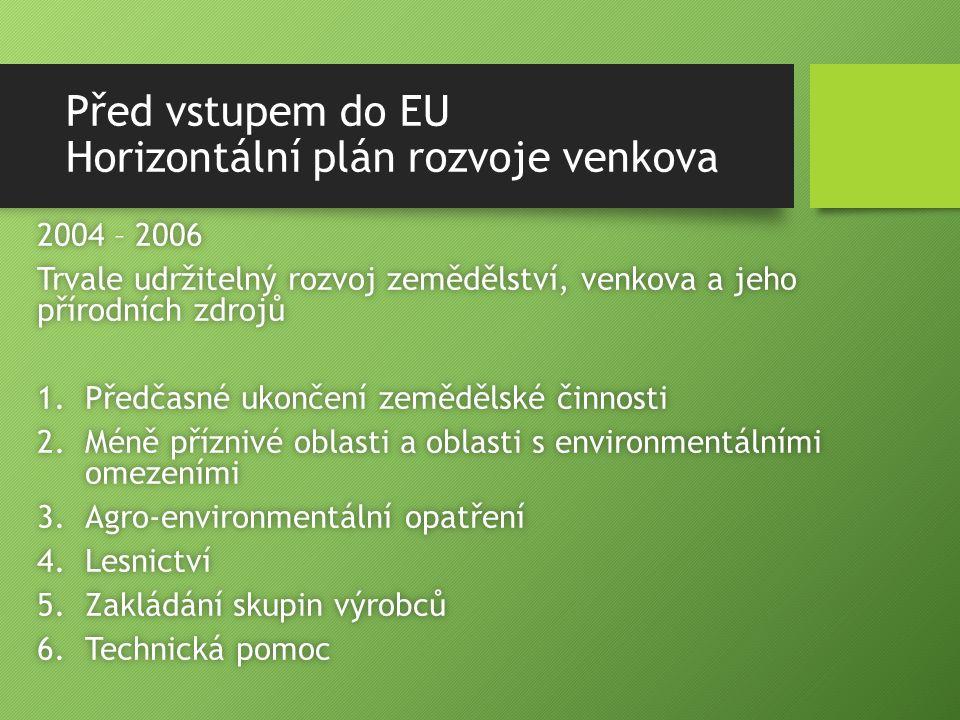 Před vstupem do EU Horizontální plán rozvoje venkova 2004 – 20062004 – 2006 Trvale udržitelný rozvoj zemědělství, venkova a jeho přírodních zdrojů 1.Předčasné ukončení zemědělské činnosti1.Předčasné ukončení zemědělské činnosti 2.Méně příznivé oblasti a oblasti s environmentálními omezeními 3.Agro-environmentální opatření3.Agro-environmentální opatření 4.Lesnictví4.Lesnictví 5.Zakládání skupin výrobců5.Zakládání skupin výrobců 6.Technická pomoc6.Technická pomoc