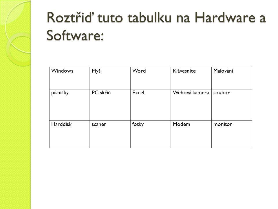 Roztřiď tuto tabulku na Hardware a Software: WindowsMyšWordKlávesniceMalování písničkyPC skříňExcelWebová kamerasoubor HarddiskscanerfotkyModemmonitor