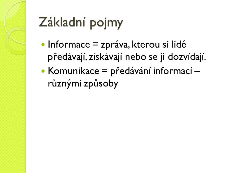 Základní pojmy Informace = zpráva, kterou si lidé předávají, získávají nebo se ji dozvídají. Komunikace = předávání informací – různými způsoby
