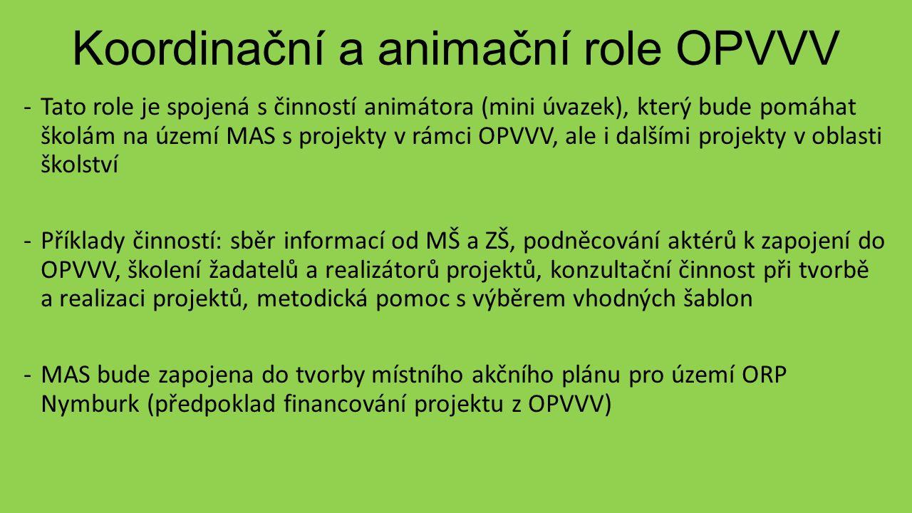 Koordinační a animační role OPVVV -Tato role je spojená s činností animátora (mini úvazek), který bude pomáhat školám na území MAS s projekty v rámci OPVVV, ale i dalšími projekty v oblasti školství -Příklady činností: sběr informací od MŠ a ZŠ, podněcování aktérů k zapojení do OPVVV, školení žadatelů a realizátorů projektů, konzultační činnost při tvorbě a realizaci projektů, metodická pomoc s výběrem vhodných šablon -MAS bude zapojena do tvorby místního akčního plánu pro území ORP Nymburk (předpoklad financování projektu z OPVVV)