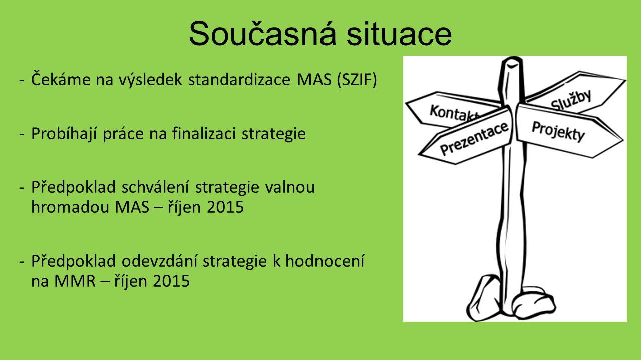 Současná situace -Čekáme na výsledek standardizace MAS (SZIF) -Probíhají práce na finalizaci strategie -Předpoklad schválení strategie valnou hromadou MAS – říjen 2015 -Předpoklad odevzdání strategie k hodnocení na MMR – říjen 2015
