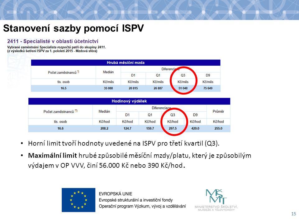 Název kapitoly Název podkapitoly Text Stanovení sazby pomocí ISPV Horní limit tvoří hodnoty uvedené na ISPV pro třetí kvartil (Q3).