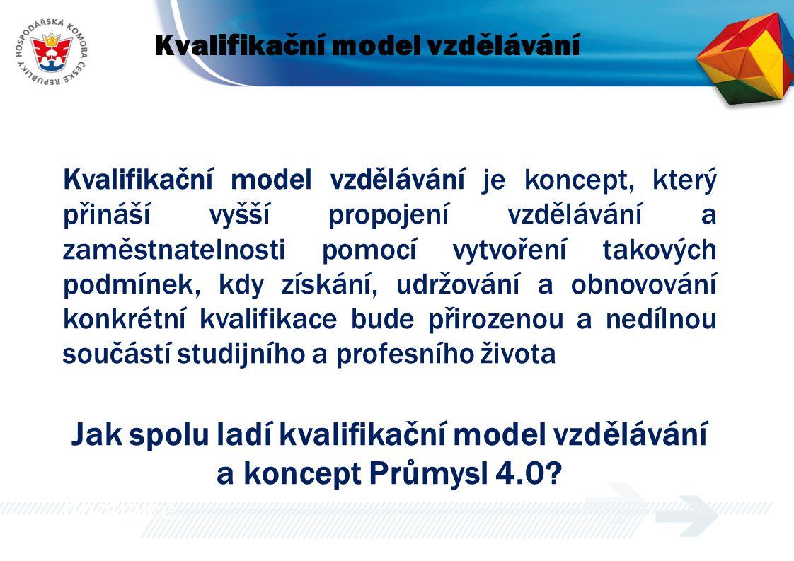 Kvalifikační model vzdělávání Kvalifikační model vzdělávání je koncept, který přináší vyšší propojení vzdělávání a zaměstnatelnosti pomocí vytvoření takových podmínek, kdy získání, udržování a obnovování konkrétní kvalifikace bude přirozenou a nedílnou součástí studijního a profesního života je Jak spolu ladí kvalifikační model vzdělávání a koncept Průmysl 4.0.