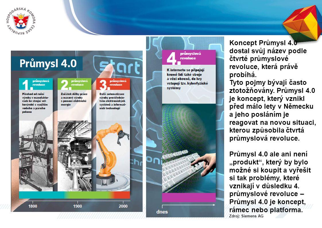 Koncept Průmysl 4.0 dostal svůj název podle čtvrté průmyslové revoluce, která právě probíhá.