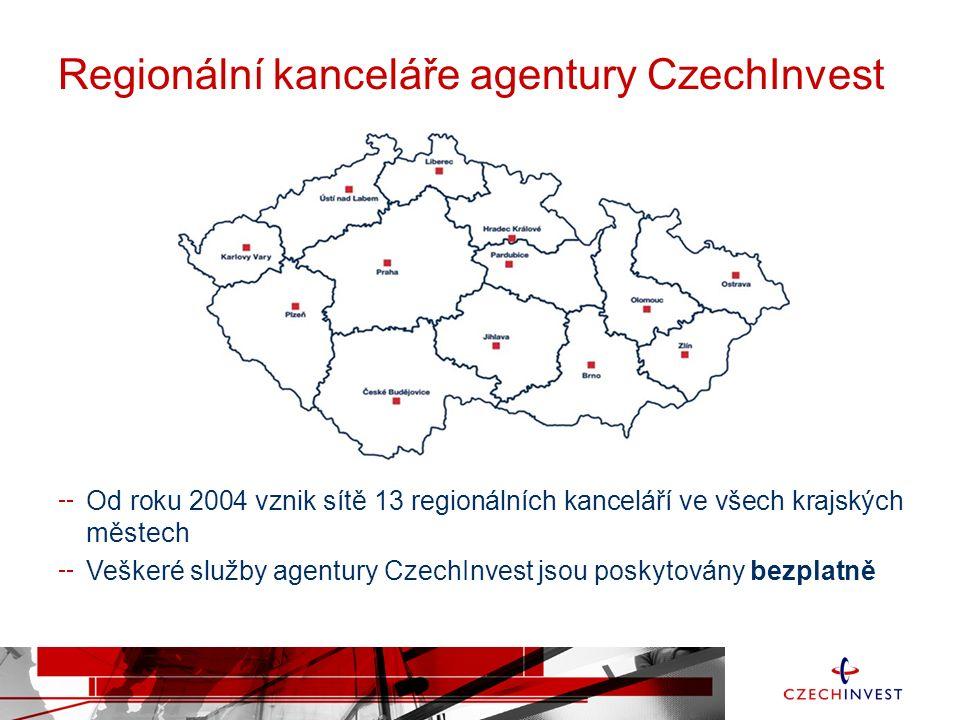 Regionální kanceláře agentury CzechInvest Od roku 2004 vznik sítě 13 regionálních kanceláří ve všech krajských městech Veškeré služby agentury CzechInvest jsou poskytovány bezplatně