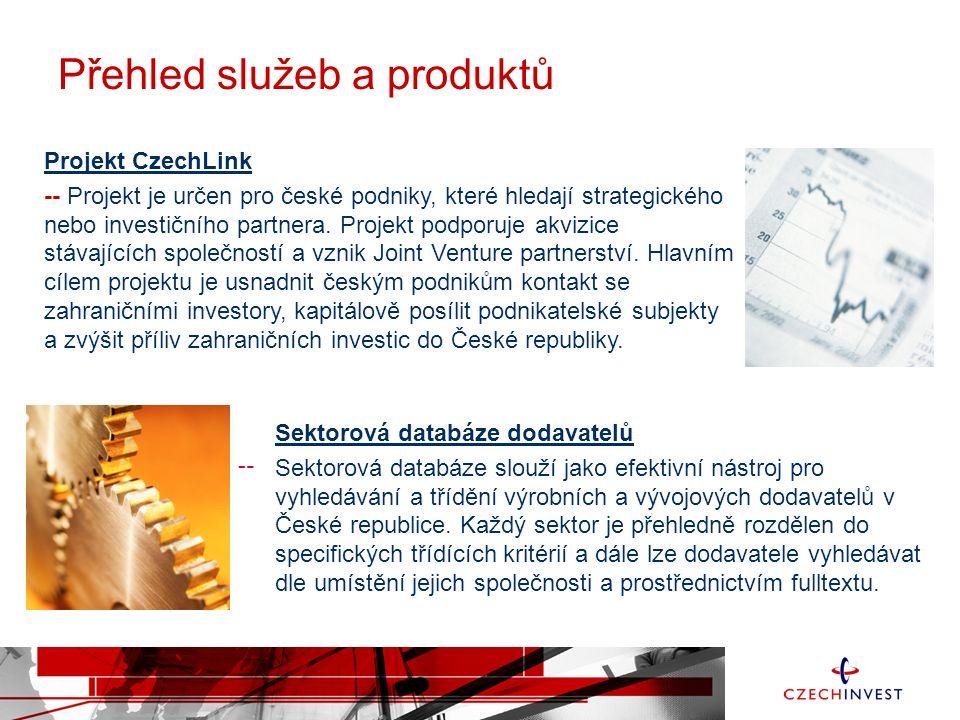 Databáze nemovitostí ╌ Databáze podnikatelských nemovitostí v České republice, jejímž prostřednictvím mohou municipality i podnikatelské subjekty (soukromí vlastníci) nabízet pozemky, haly, areály, kanceláře, vědeckotechnologické parky přímo zahraničním i domácím investorům.