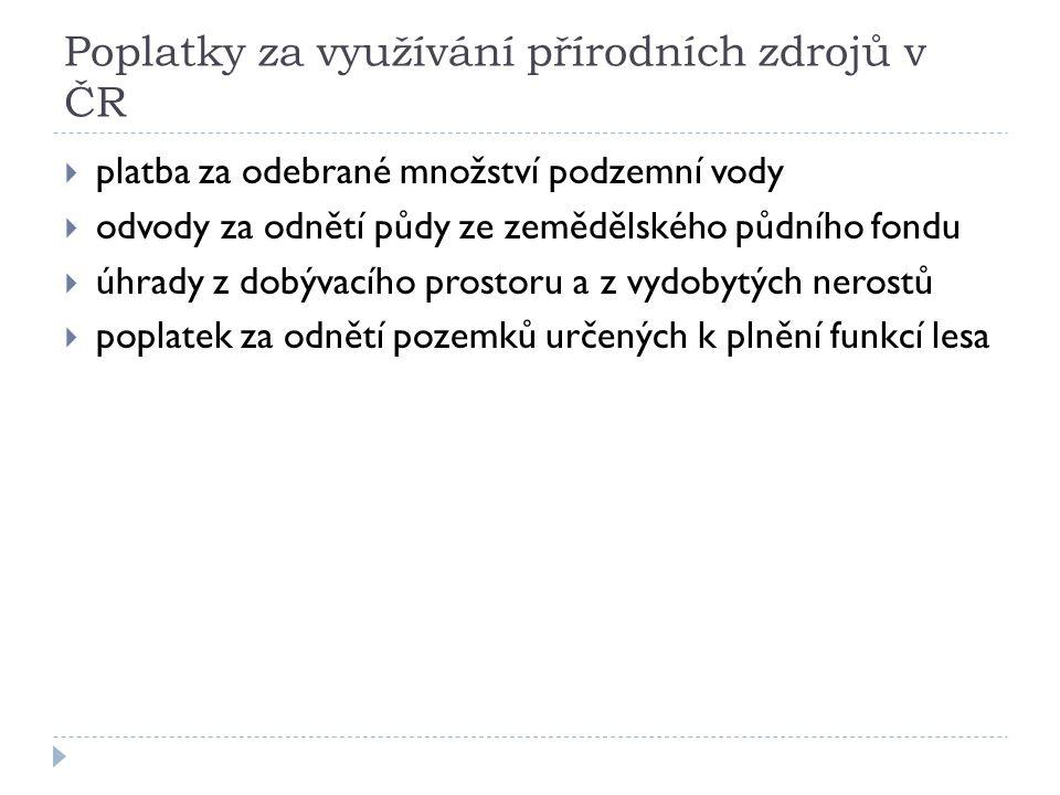 Poplatky za využívání přírodních zdrojů v ČR  platba za odebrané množství podzemní vody  odvody za odnětí půdy ze zemědělského půdního fondu  úhrady z dobývacího prostoru a z vydobytých nerostů  poplatek za odnětí pozemků určených k plnění funkcí lesa