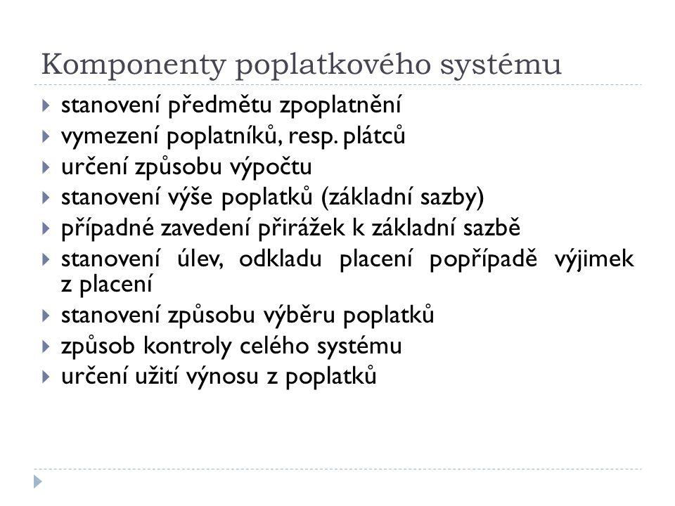 Komponenty poplatkového systému  stanovení předmětu zpoplatnění  vymezení poplatníků, resp.