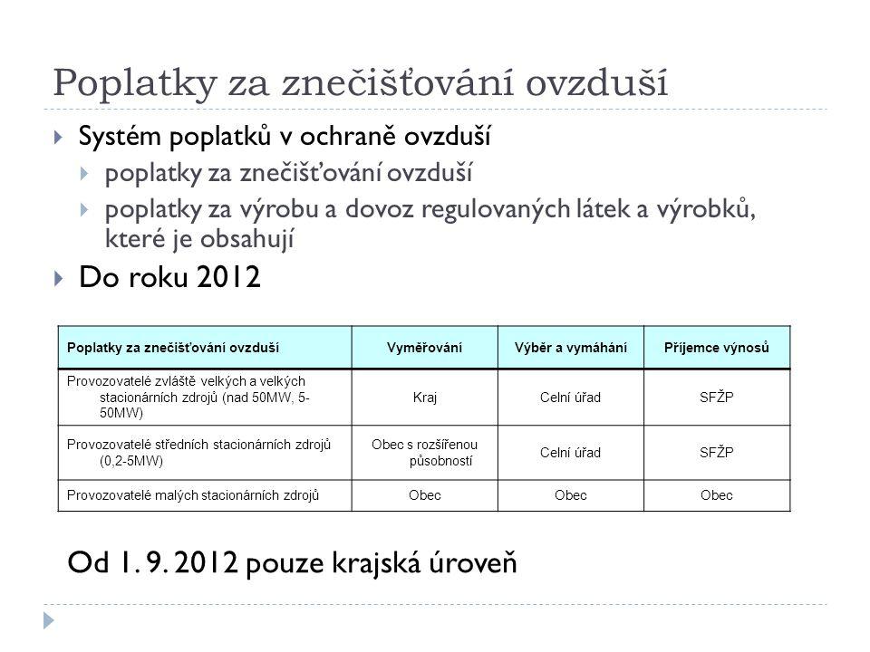 Poplatky za znečišťování ovzduší  Systém poplatků v ochraně ovzduší  poplatky za znečišťování ovzduší  poplatky za výrobu a dovoz regulovaných látek a výrobků, které je obsahují  Do roku 2012 Poplatky za znečišťování ovzdušíVyměřováníVýběr a vymáháníPříjemce výnosů Provozovatelé zvláště velkých a velkých stacionárních zdrojů (nad 50MW, 5- 50MW) KrajCelní úřadSFŽP Provozovatelé středních stacionárních zdrojů (0,2-5MW) Obec s rozšířenou působností Celní úřadSFŽP Provozovatelé malých stacionárních zdrojůObec Od 1.