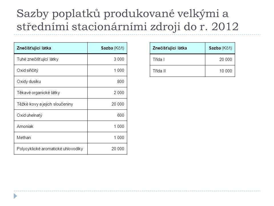 Sazby poplatků produkované velkými a středními stacionárními zdroji do r.