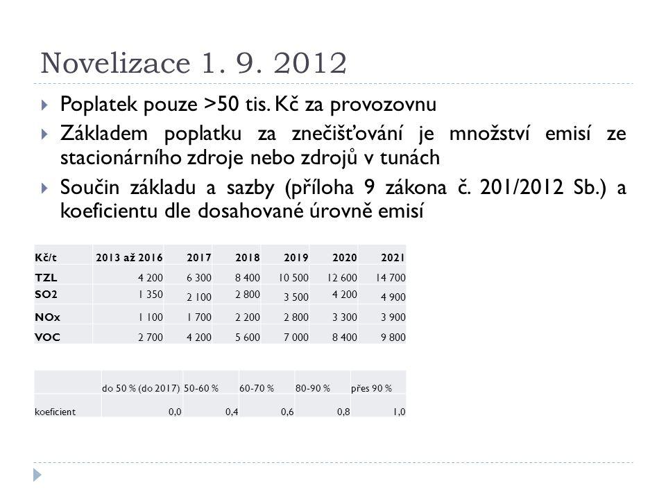 Novelizace 1. 9. 2012  Poplatek pouze >50 tis.
