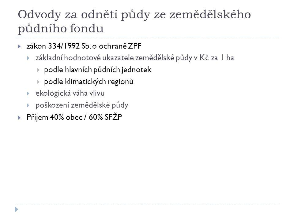 Odvody za odnětí půdy ze zemědělského půdního fondu  zákon 334/1992 Sb.