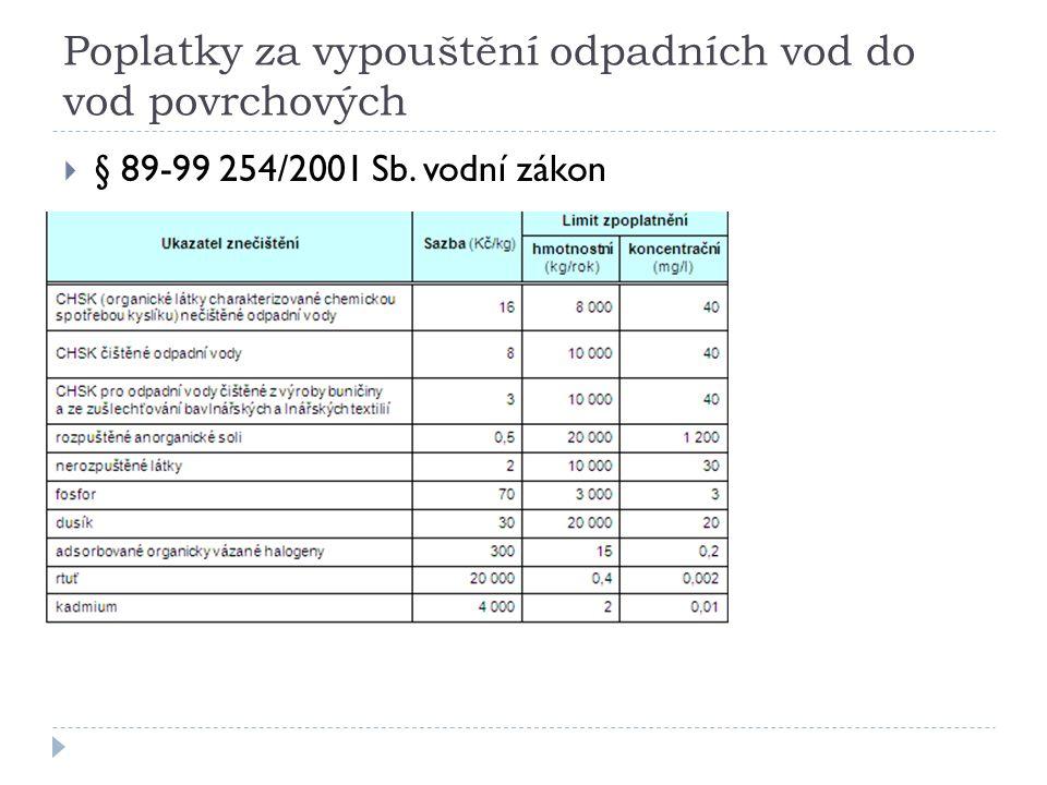 Poplatky za vypouštění odpadních vod do vod povrchových  § 89-99 254/2001 Sb. vodní zákon
