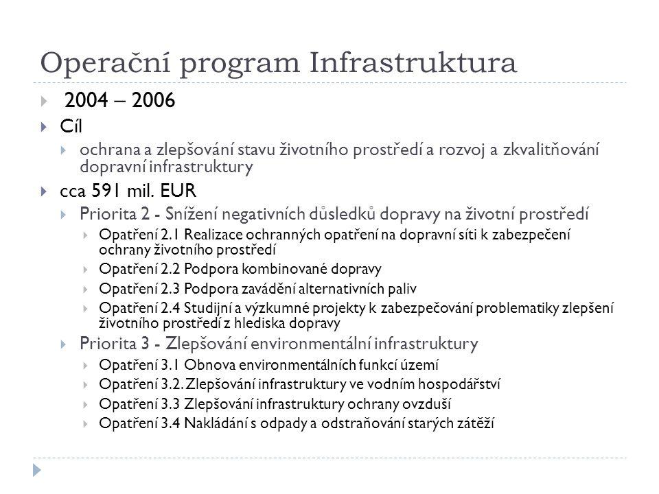 Operační program Infrastruktura  2004 – 2006  Cíl  ochrana a zlepšování stavu životního prostředí a rozvoj a zkvalitňování dopravní infrastruktury  cca 591 mil.