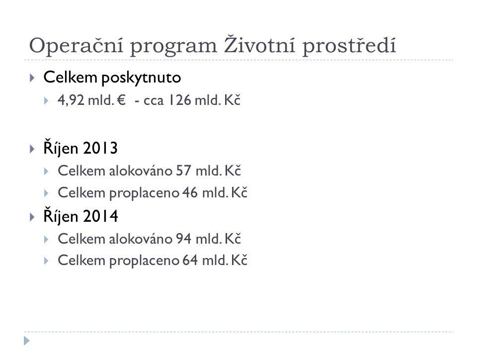 Operační program Životní prostředí  Celkem poskytnuto  4,92 mld.