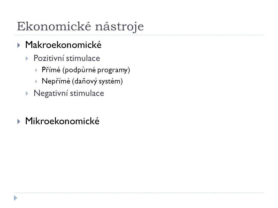 Ekonomické nástroje  Makroekonomické  Pozitivní stimulace  Přímé (podpůrné programy)  Nepřímé (daňový systém)  Negativní stimulace  Mikroekonomické