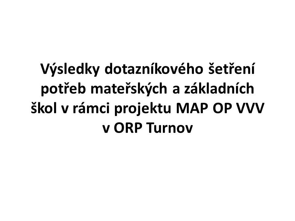 Výsledky dotazníkového šetření potřeb mateřských a základních škol v rámci projektu MAP OP VVV v ORP Turnov