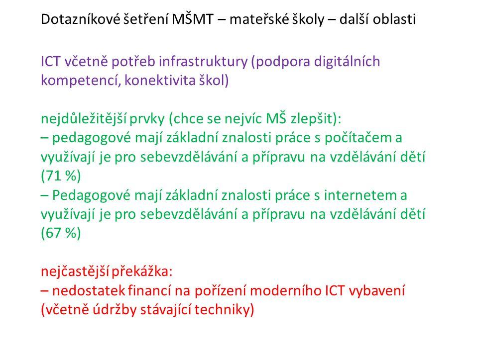 Dotazníkové šetření MŠMT – mateřské školy – další oblasti ICT včetně potřeb infrastruktury (podpora digitálních kompetencí, konektivita škol) nejdůlež