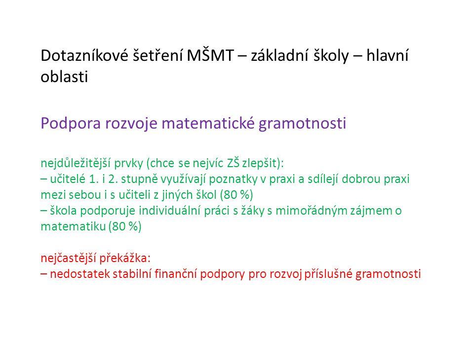 Dotazníkové šetření MŠMT – základní školy – hlavní oblasti Podpora rozvoje matematické gramotnosti nejdůležitější prvky (chce se nejvíc ZŠ zlepšit): –