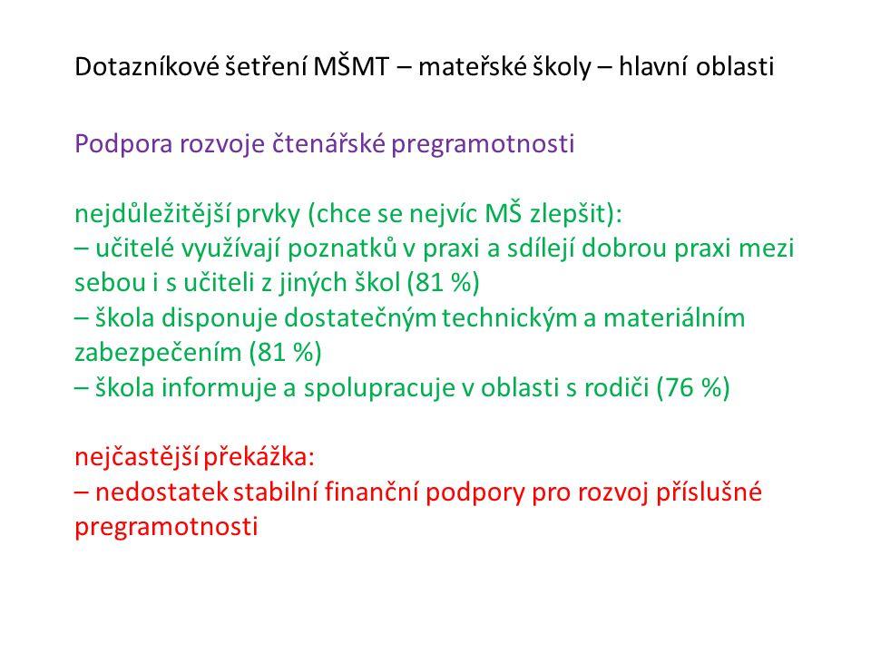 Dotazníkové šetření MŠMT – mateřské školy – hlavní oblasti Podpora rozvoje čtenářské pregramotnosti nejdůležitější prvky (chce se nejvíc MŠ zlepšit):