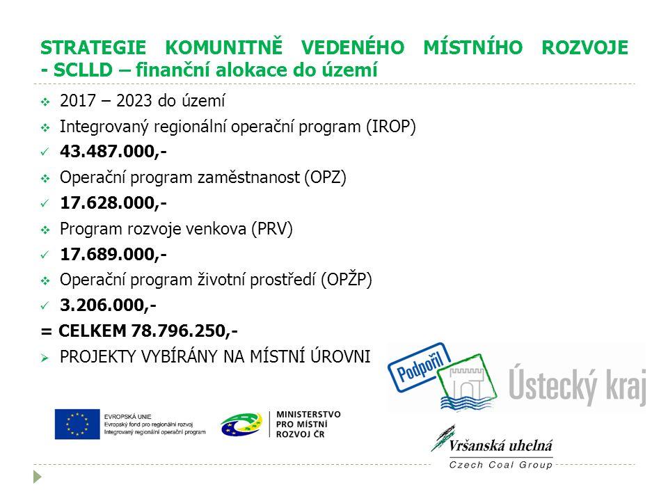STRATEGIE KOMUNITNĚ VEDENÉHO MÍSTNÍHO ROZVOJE - SCLLD – finanční alokace do území  2017 – 2023 do území  Integrovaný regionální operační program (IROP) 43.487.000,-  Operační program zaměstnanost (OPZ) 17.628.000,-  Program rozvoje venkova (PRV) 17.689.000,-  Operační program životní prostředí (OPŽP) 3.206.000,- = CELKEM 78.796.250,-  PROJEKTY VYBÍRÁNY NA MÍSTNÍ ÚROVNI