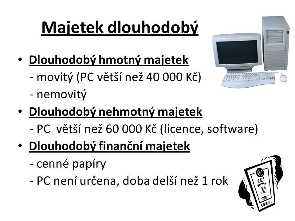 Majetek dlouhodobý Dlouhodobý hmotný majetek - movitý (PC větší než 40 000 Kč) - nemovitý Dlouhodobý nehmotný majetek - PC větší než 60 000 Kč (licence, software) Dlouhodobý finanční majetek - cenné papíry - PC není určena, doba delší než 1 rok