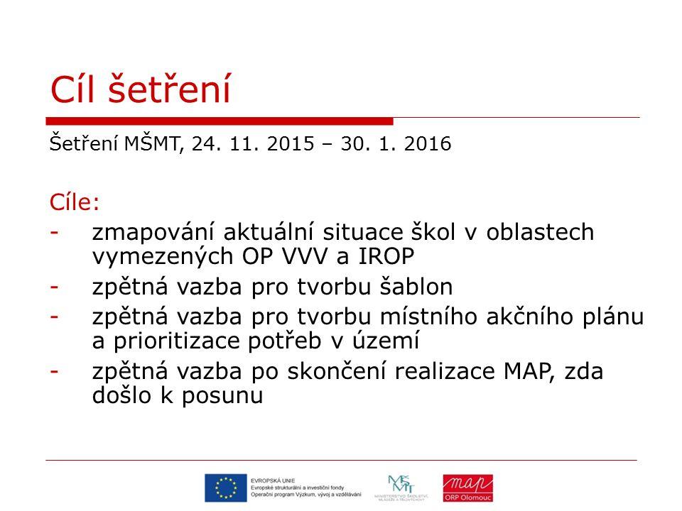 Cíl šetření Šetření MŠMT, 24. 11. 2015 – 30. 1.