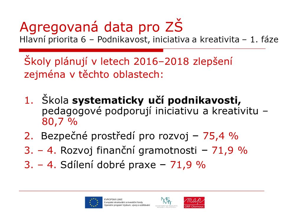 Agregovaná data pro ZŠ Hlavní priorita 6 – Podnikavost, iniciativa a kreativita – 1.