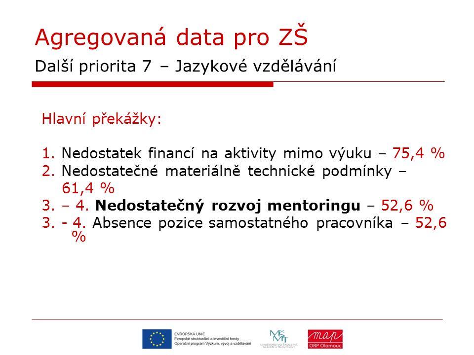 Agregovaná data pro ZŠ Další priorita 7 – Jazykové vzdělávání Hlavní překážky: 1. Nedostatek financí na aktivity mimo výuku – 75,4 % 2. Nedostatečné m