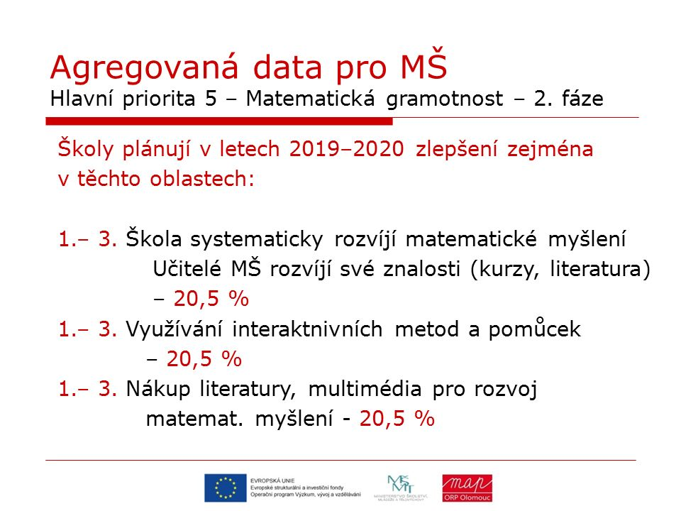 Agregovaná data pro MŠ Hlavní priorita 5 – Matematická gramotnost – 2. fáze Školy plánují v letech 2019–2020 zlepšení zejména v těchto oblastech: 1.–