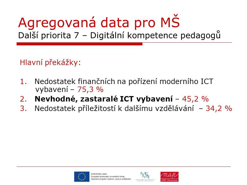 Agregovaná data pro MŠ Další priorita 7 – Digitální kompetence pedagogů Hlavní překážky: 1.