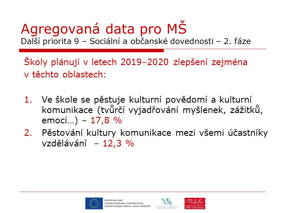 Agregovaná data pro MŠ Další priorita 9 – Sociální a občanské dovednosti – 2.