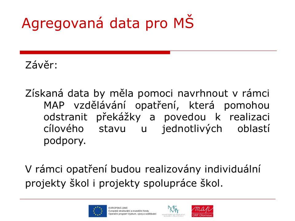Agregovaná data pro MŠ Závěr: Získaná data by měla pomoci navrhnout v rámci MAP vzdělávání opatření, která pomohou odstranit překážky a povedou k realizaci cílového stavu u jednotlivých oblastí podpory.