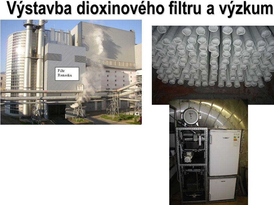 22 Výstavba dioxinového filtru a výzkum