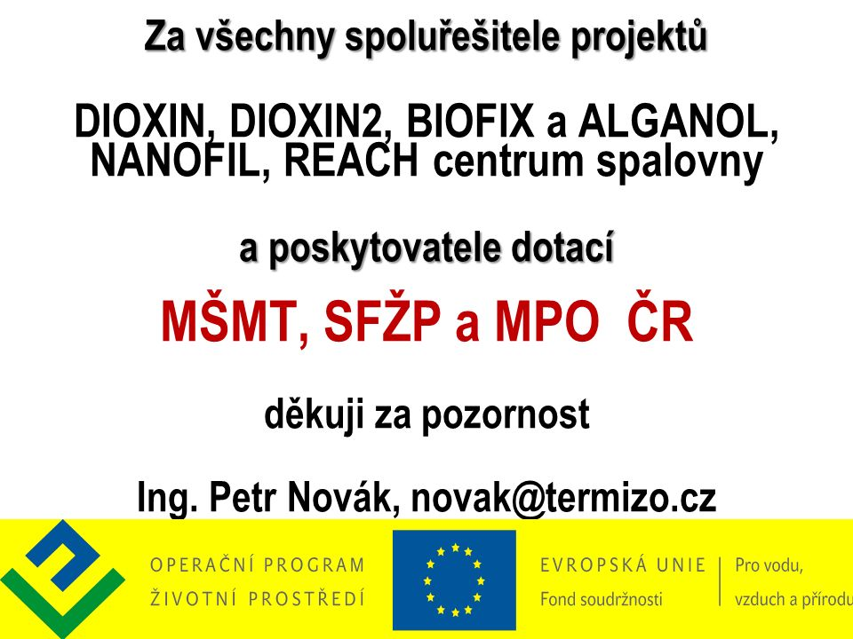 27 Za všechny spoluřešitele projektů a poskytovatele dotací Za všechny spoluřešitele projektů DIOXIN, DIOXIN2, BIOFIX a ALGANOL, NANOFIL, REACH centrum spalovny a poskytovatele dotací MŠMT, SFŽP a MPO ČR děkuji za pozornost Ing.